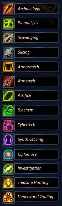 List of SWTOR Crew Skills